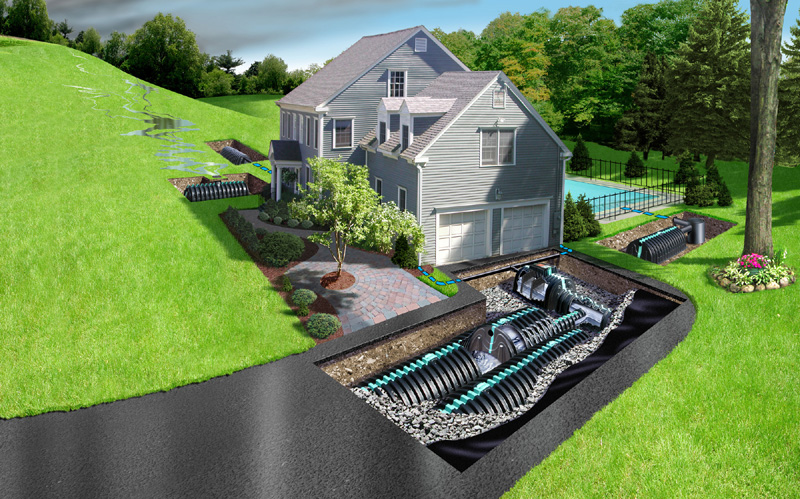 Residential Stormwater Application