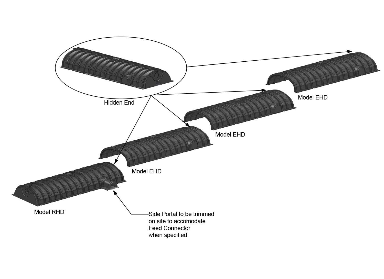Contactor Series Typical Interlock Method