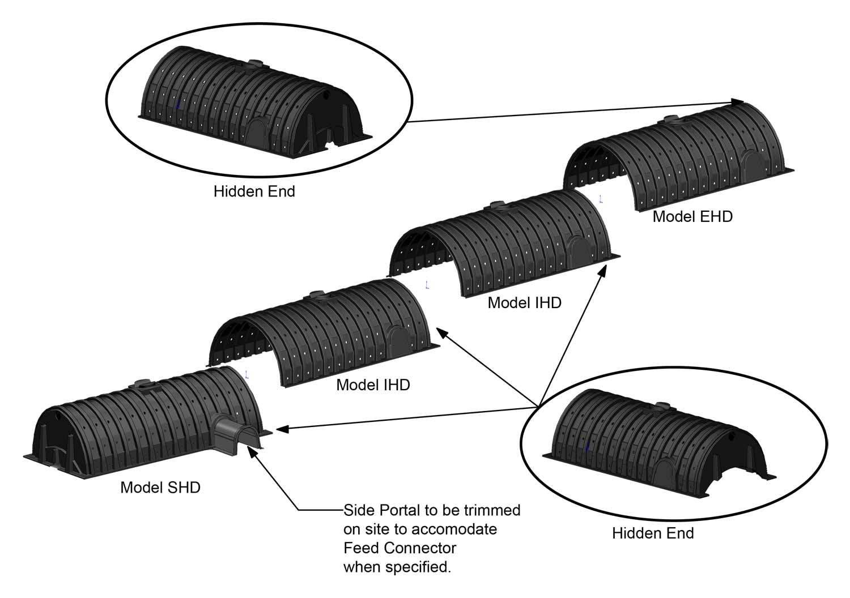 Recharger Series Typ Interlock