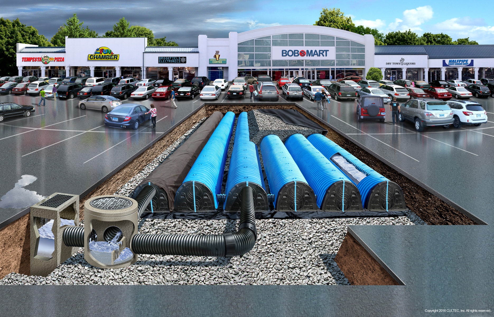 Stormwater Systems Cultec Inc
