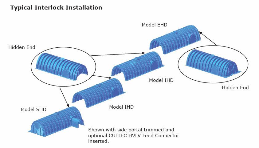 180hd-interlock